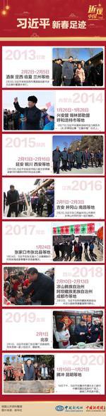 """新春足迹,习近平走出""""中国减贫路线图"""""""